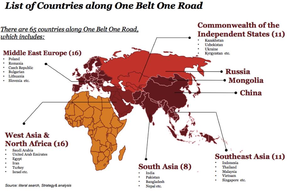 Resultado de imagen para Cinturón Económico de la Ruta de la Seda